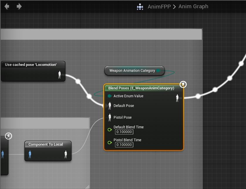 Animations – FPS Game Starter Kit