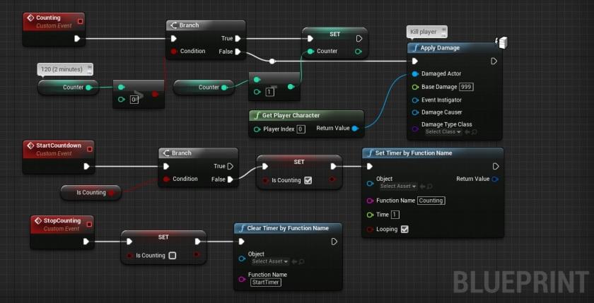 Score_GameMode_Timer