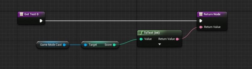 Score_HUD_TextBinding