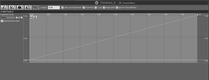 shield_timeline
