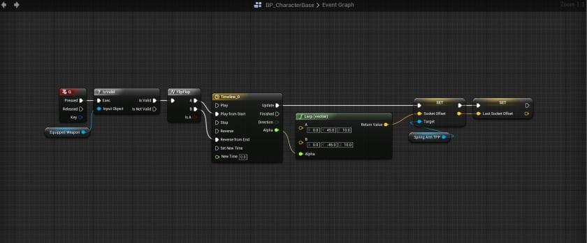 tps_character_blueprint